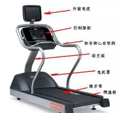 跑步机日常保养过程